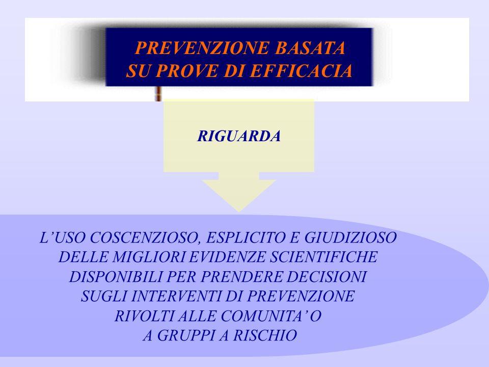 PREVENZIONE BASATA SU PROVE DI EFFICACIA RIGUARDA LUSO COSCENZIOSO, ESPLICITO E GIUDIZIOSO DELLE MIGLIORI EVIDENZE SCIENTIFICHE DISPONIBILI PER PRENDE