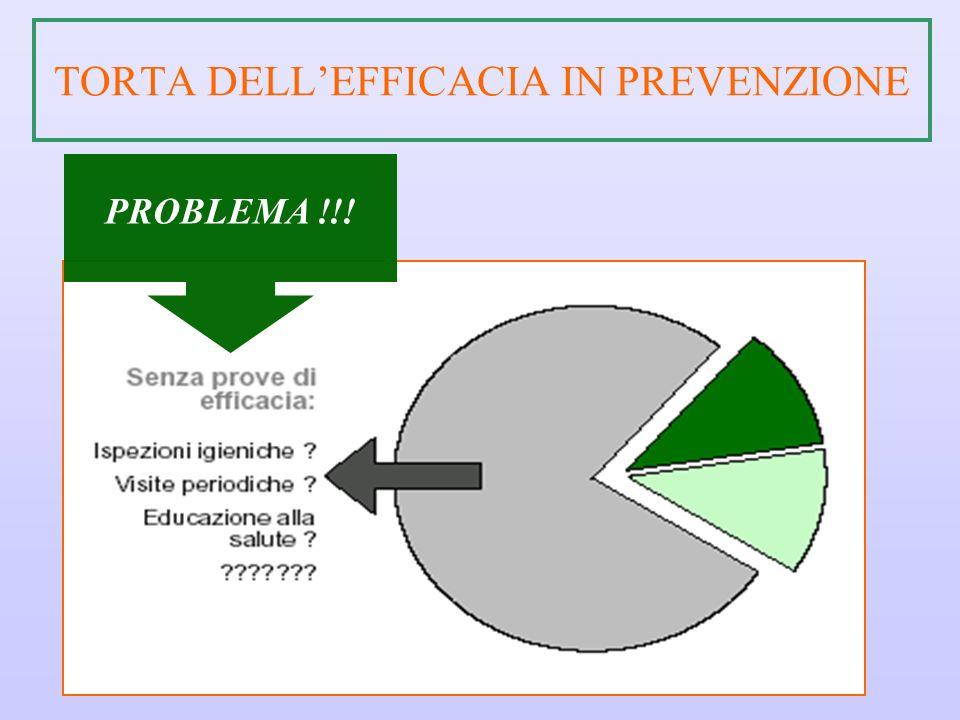 PROBLEMA !!!