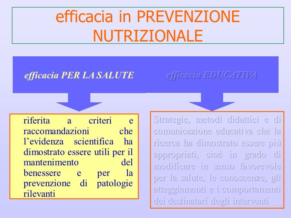 efficacia in PREVENZIONE NUTRIZIONALE riferita a criteri e raccomandazioni che levidenza scientifica ha dimostrato essere utili per il mantenimento de