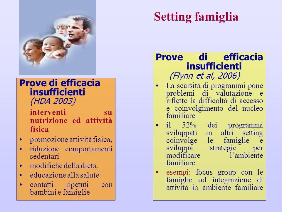 Prove di efficacia insufficienti (HDA 2003) interventi su nutrizione ed attività fisica promozione attività fisica, riduzione comportamenti sedentari