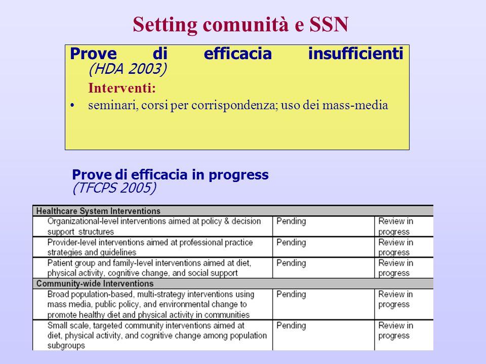 Prove di efficacia insufficienti (HDA 2003) Interventi: seminari, corsi per corrispondenza; uso dei mass-media Setting comunità e SSN Prove di efficac