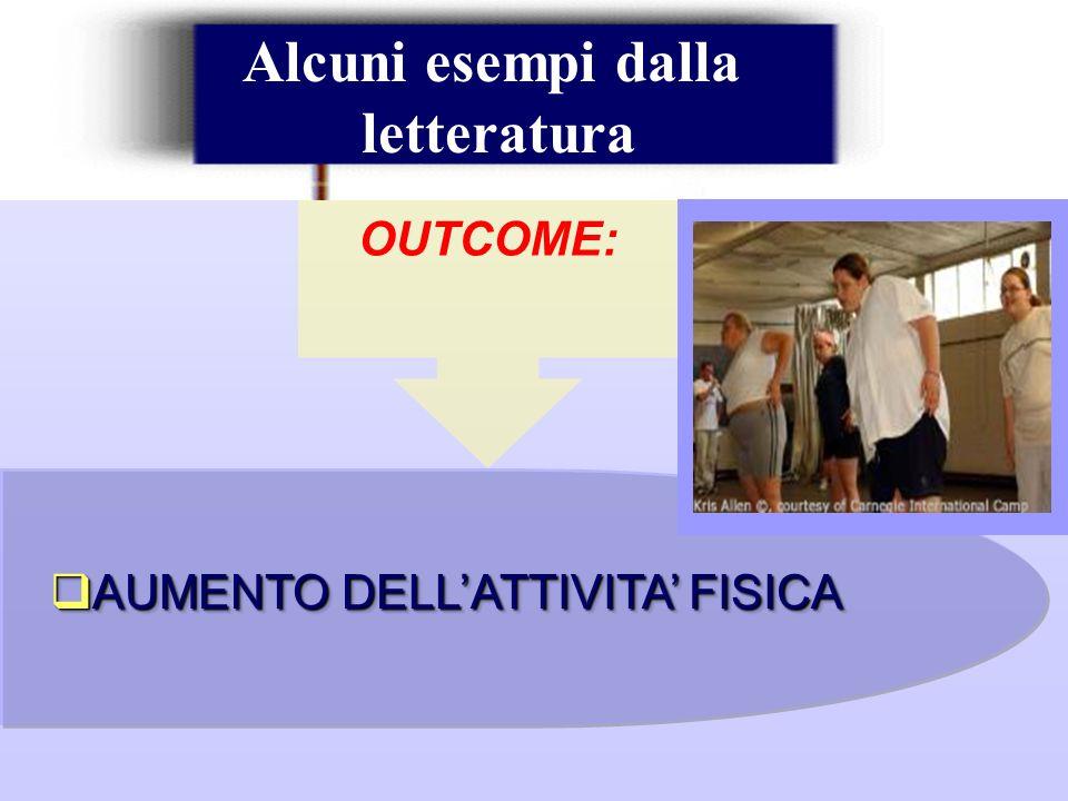 OUTCOME: AUMENTO DELLATTIVITA FISICA AUMENTO DELLATTIVITA FISICA Alcuni esempi dalla letteratura