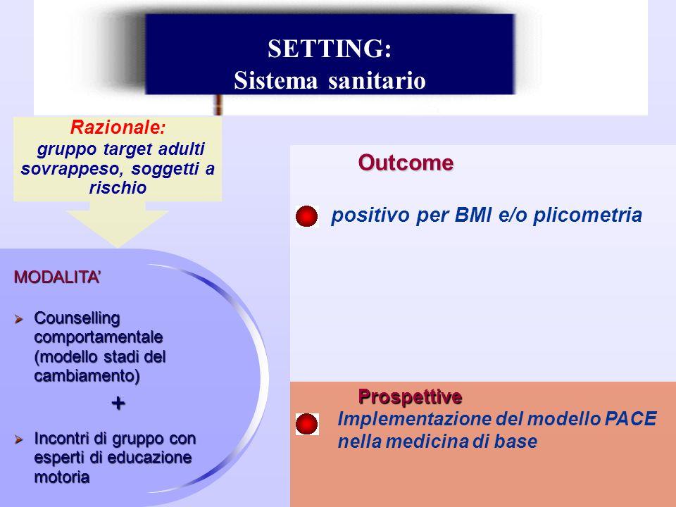 Outcome positivo per BMI e/o plicometria MODALITA Counselling comportamentale (modello stadi del cambiamento) Counselling comportamentale (modello sta