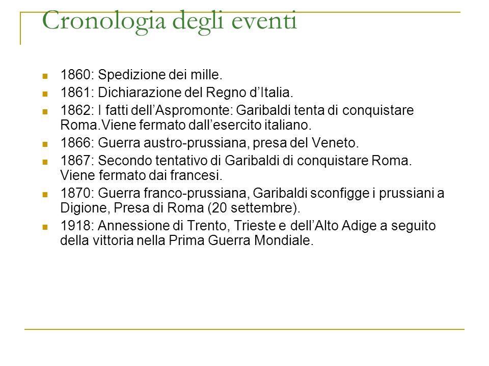 Cronologia degli eventi 1860: Spedizione dei mille. 1861: Dichiarazione del Regno dItalia. 1862: I fatti dellAspromonte: Garibaldi tenta di conquistar