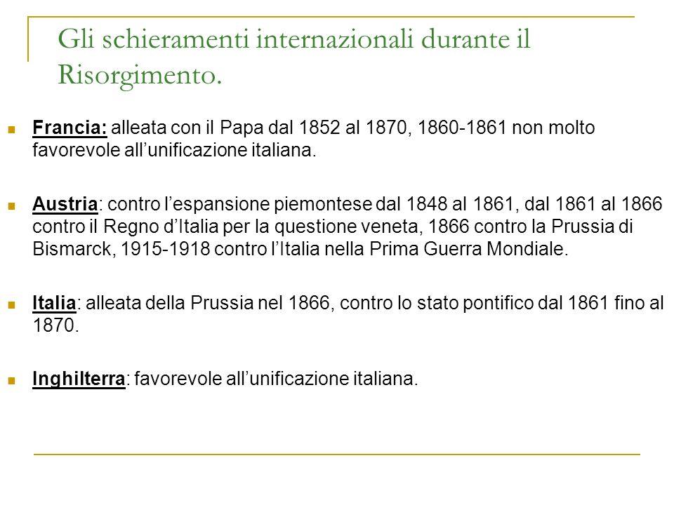 Gli schieramenti internazionali durante il Risorgimento. Francia: alleata con il Papa dal 1852 al 1870, 1860-1861 non molto favorevole allunificazione