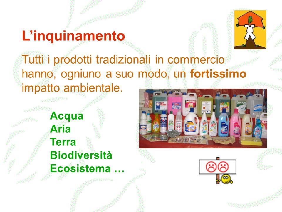 Linquinamento Tutti i prodotti tradizionali in commercio hanno, ogniuno a suo modo, un fortissimo impatto ambientale. Acqua Aria Terra Biodiversità Ec
