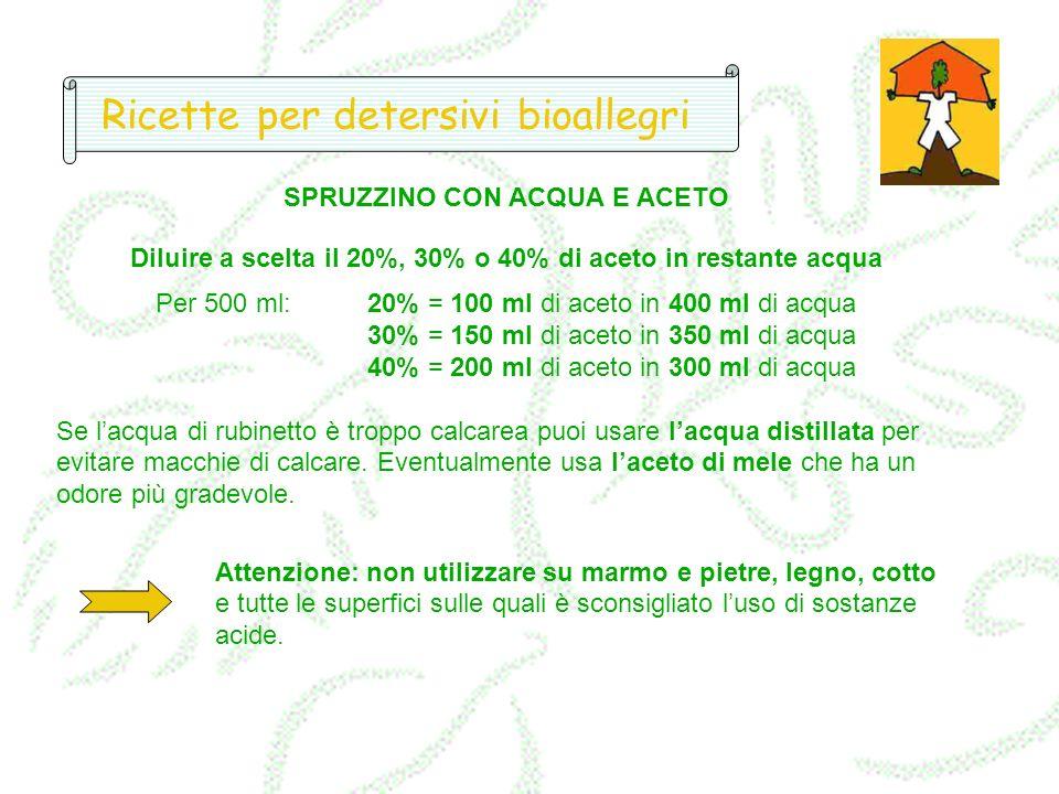 Ricette per detersivi bioallegri SPRUZZINO CON ACQUA E ACETO Diluire a scelta il 20%, 30% o 40% di aceto in restante acqua Per 500 ml: 20% = 100 ml di