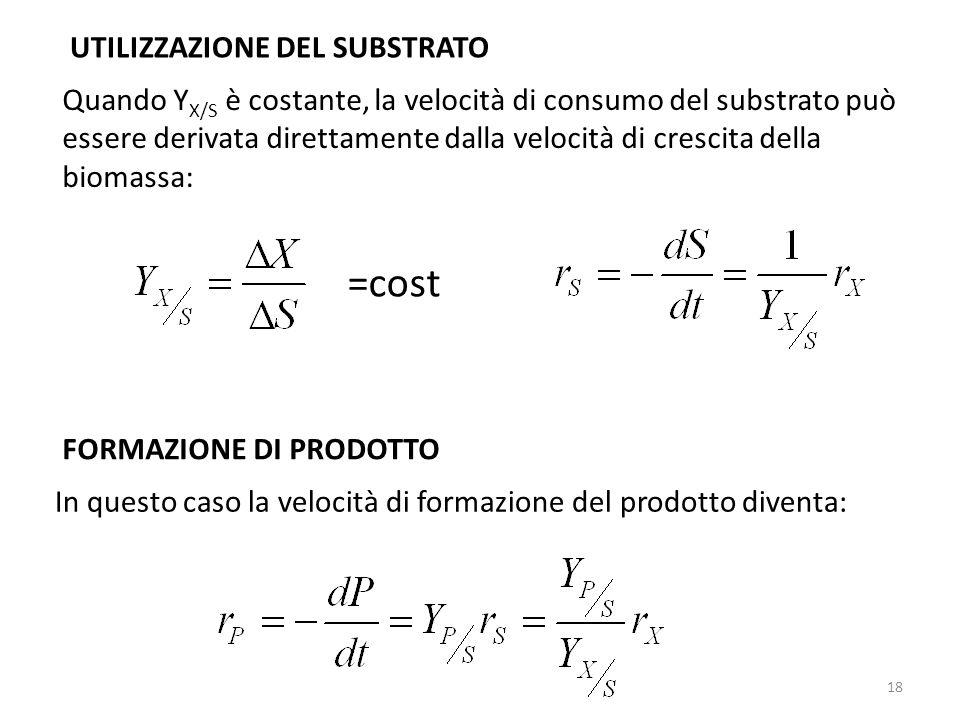 UTILIZZAZIONE DEL SUBSTRATO Quando Y X/S è costante, la velocità di consumo del substrato può essere derivata direttamente dalla velocità di crescita