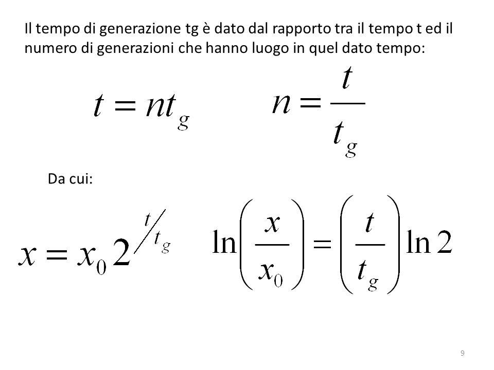 Il tempo di generazione tg è dato dal rapporto tra il tempo t ed il numero di generazioni che hanno luogo in quel dato tempo: Da cui: 9