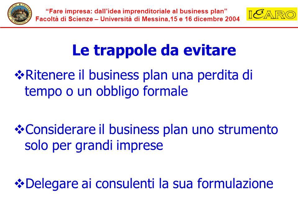 Fare impresa: dallidea imprenditoriale al business plan Facoltà di Scienze – Università di Messina,15 e 16 dicembre 2004 Le trappole da evitare Ritene