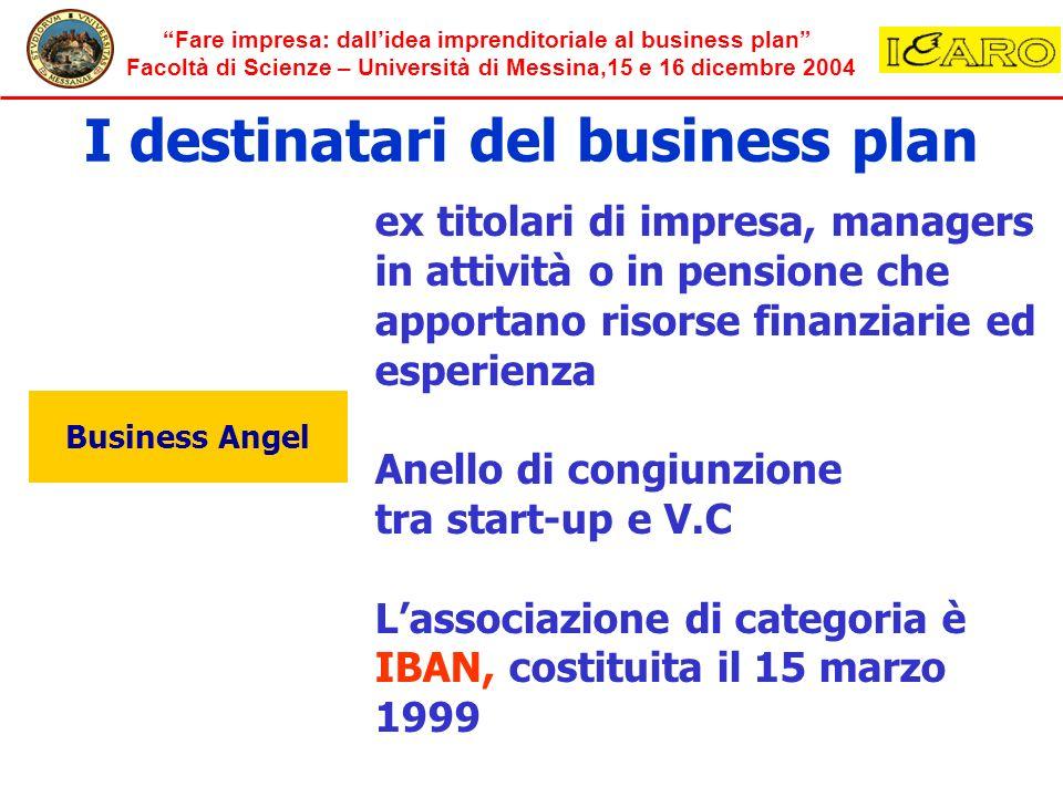 Fare impresa: dallidea imprenditoriale al business plan Facoltà di Scienze – Università di Messina,15 e 16 dicembre 2004 I destinatari del business pl