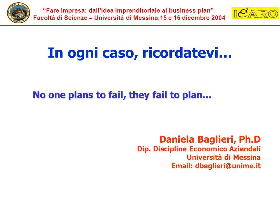 Fare impresa: dallidea imprenditoriale al business plan Facoltà di Scienze – Università di Messina,15 e 16 dicembre 2004 In ogni caso, ricordatevi… No