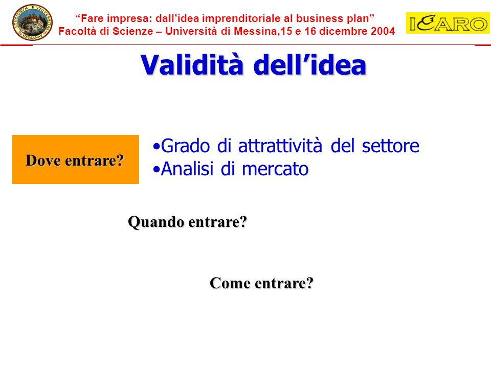 Fare impresa: dallidea imprenditoriale al business plan Facoltà di Scienze – Università di Messina,15 e 16 dicembre 2004 Validità dellidea Dove entrar