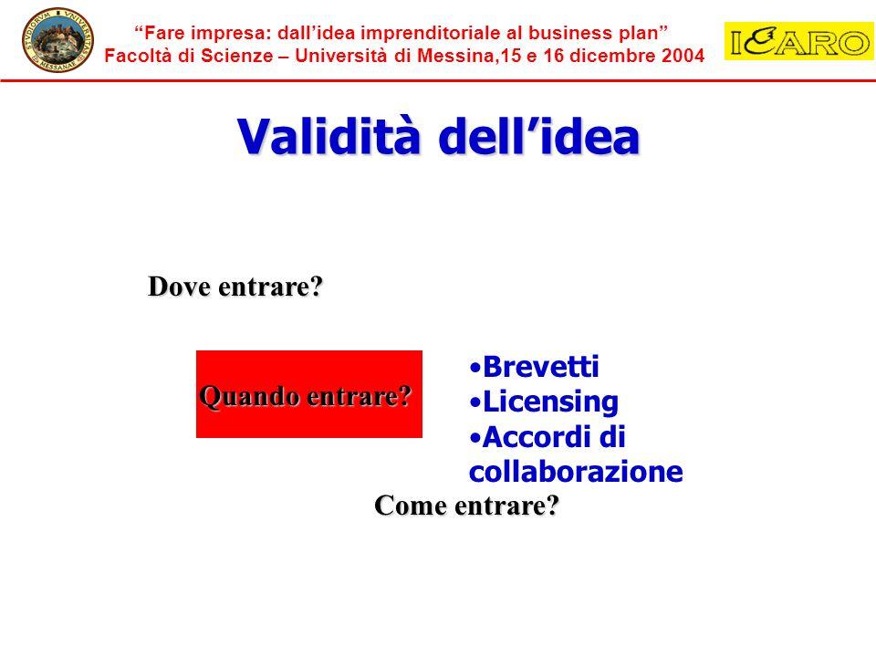Fare impresa: dallidea imprenditoriale al business plan Facoltà di Scienze – Università di Messina,15 e 16 dicembre 2004 Dove entrare? Quando entrare?