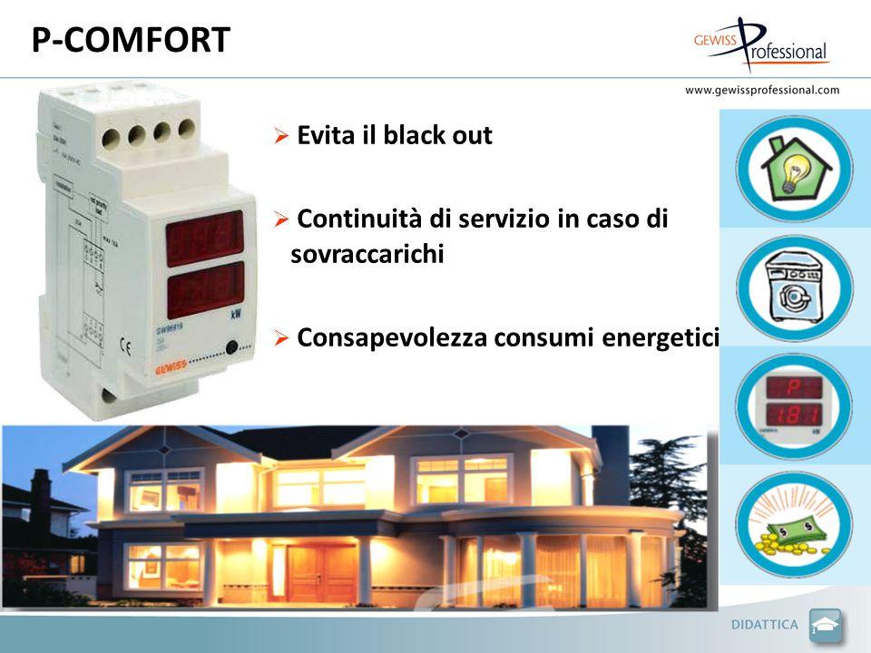 P-COMFORT Evita il black out Continuità di servizio in caso di sovraccarichi Consapevolezza consumi energetici