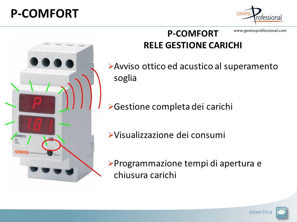 P-COMFORT RELE GESTIONE CARICHI Avviso ottico ed acustico al superamento soglia Gestione completa dei carichi Visualizzazione dei consumi Programmazione tempi di apertura e chiusura carichi