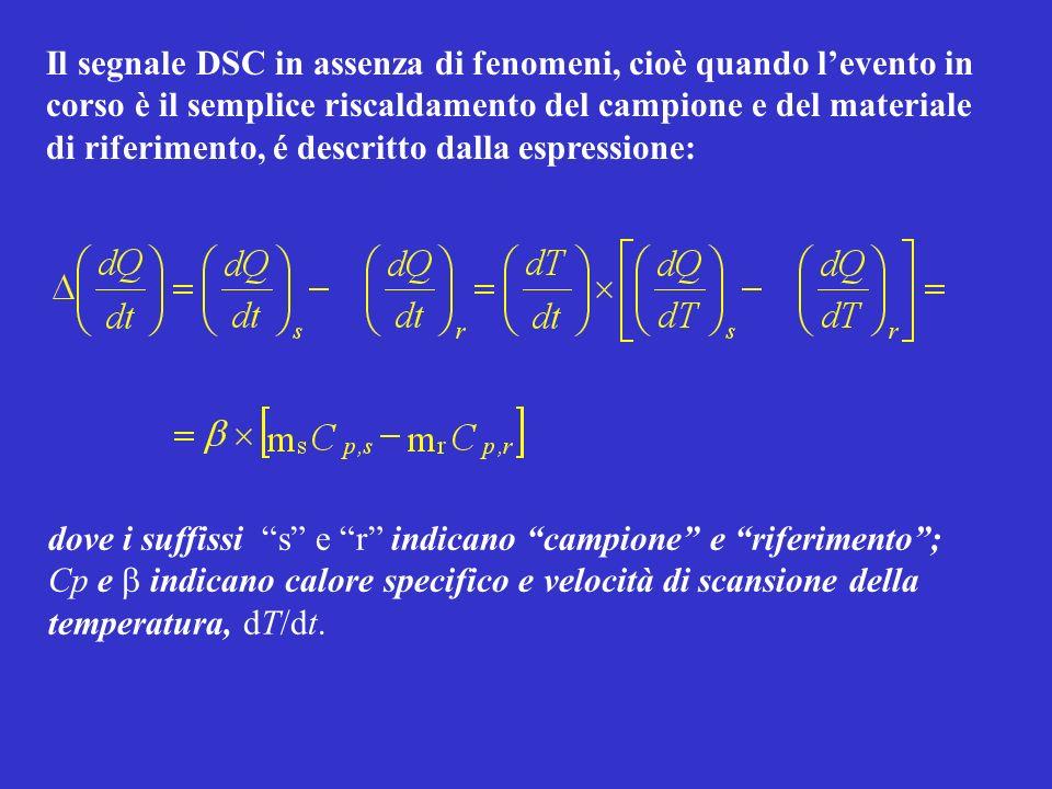 Il segnale DSC in assenza di fenomeni, cioè quando levento in corso è il semplice riscaldamento del campione e del materiale di riferimento, é descrit