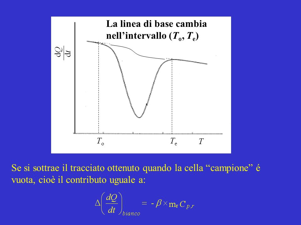 Se si sottrae il tracciato ottenuto quando la cella campione é vuota, cioè il contributo uguale a: dQdtdQdt T La linea di base cambia nellintervallo (