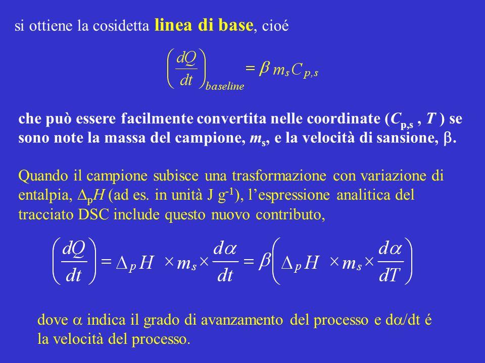 si ottiene la cosidetta linea di base, cioé che può essere facilmente convertita nelle coordinate (C p,s, T ) se sono note la massa del campione, m s,