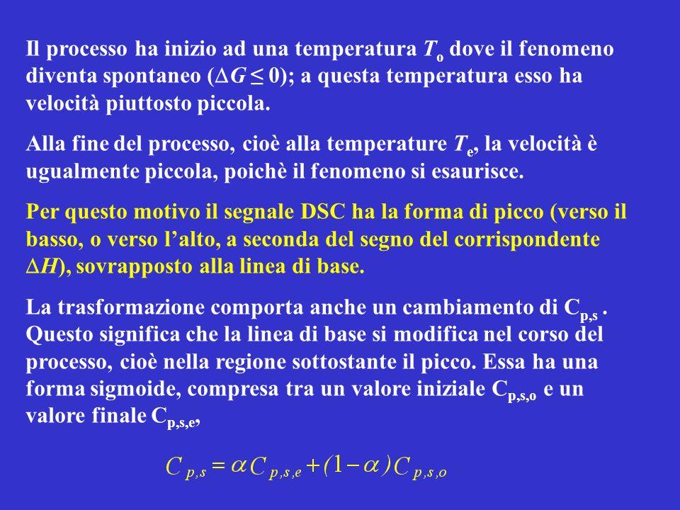 Il processo ha inizio ad una temperatura T o dove il fenomeno diventa spontaneo ( G 0); a questa temperatura esso ha velocità piuttosto piccola. Alla