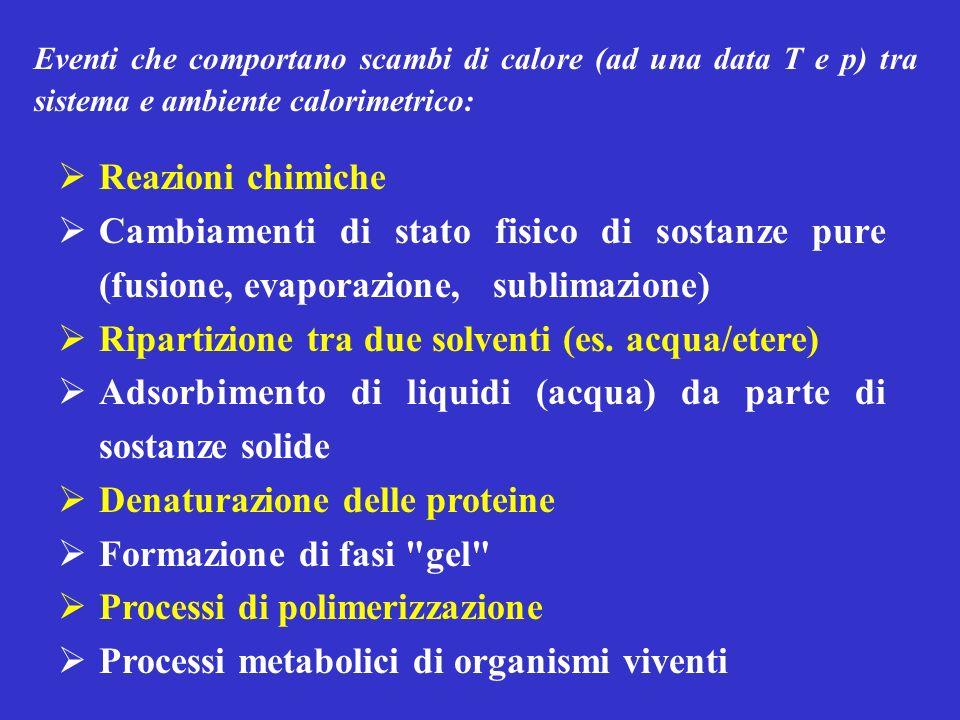 Reazioni chimiche Cambiamenti di stato fisico di sostanze pure (fusione, evaporazione, sublimazione) Ripartizione tra due solventi (es. acqua/etere) A
