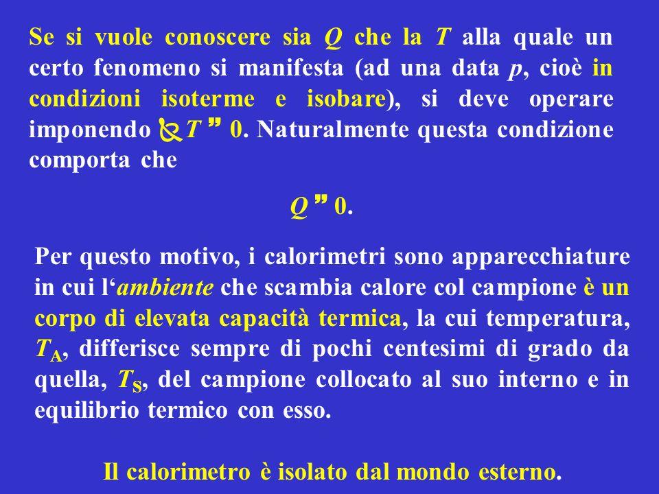 AMBIENTE ESTERNO superficie adiatermana Ambiente calorimetrico Q 0 Sistema Condizioni ideali: T S = T A dT Condizioni reali: T S = T A T