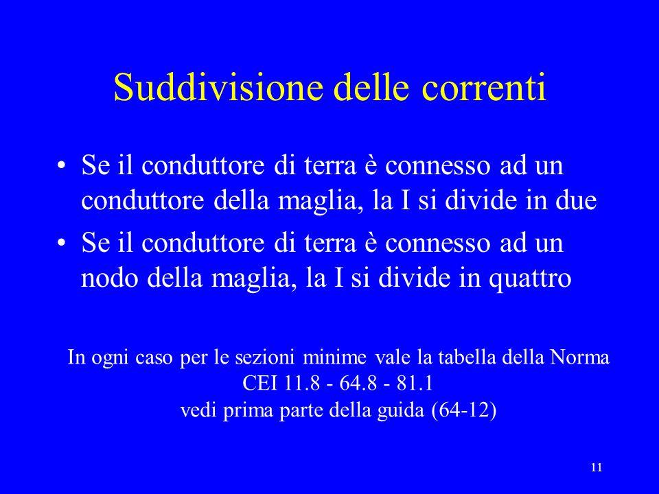 11 Suddivisione delle correnti Se il conduttore di terra è connesso ad un conduttore della maglia, la I si divide in due Se il conduttore di terra è c