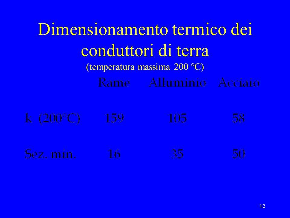 12 Dimensionamento termico dei conduttori di terra (temperatura massima 200 °C)