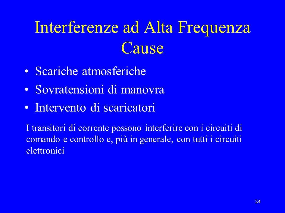 24 Interferenze ad Alta Frequenza Cause Scariche atmosferiche Sovratensioni di manovra Intervento di scaricatori I transitori di corrente possono inte