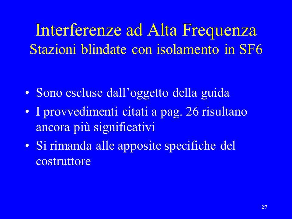 27 Interferenze ad Alta Frequenza Stazioni blindate con isolamento in SF6 Sono escluse dalloggetto della guida I provvedimenti citati a pag.