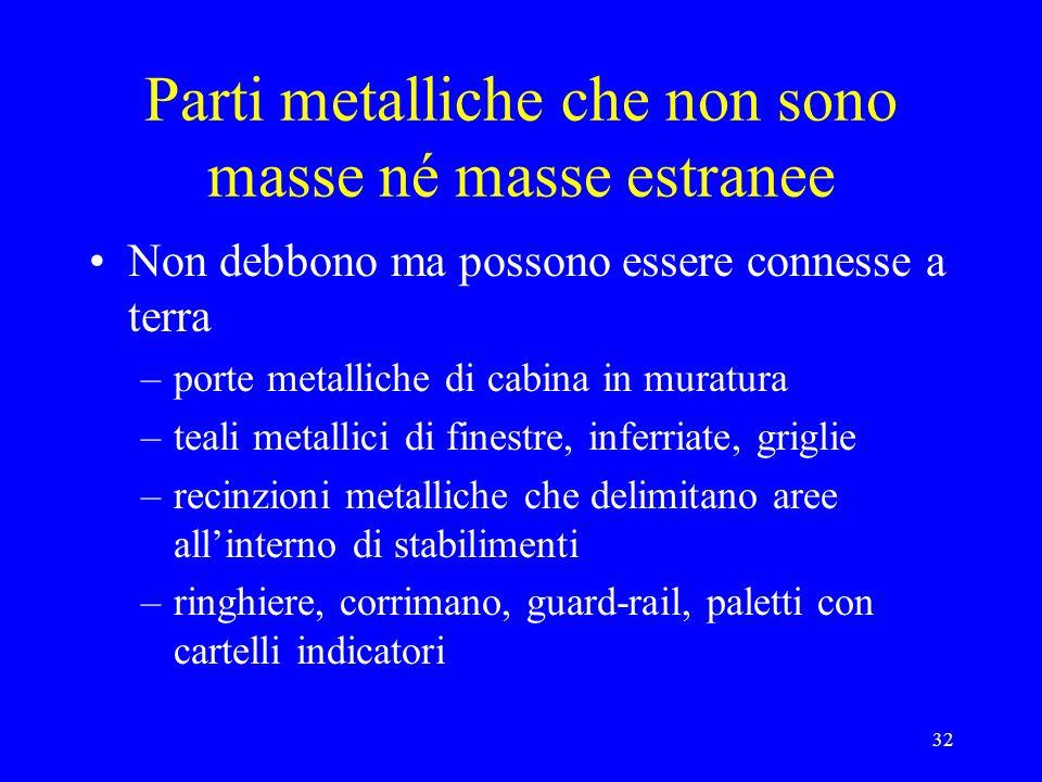 32 Parti metalliche che non sono masse né masse estranee Non debbono ma possono essere connesse a terra –porte metalliche di cabina in muratura –teali