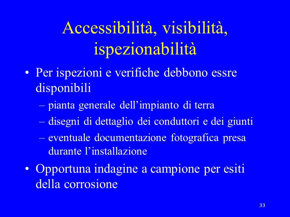 33 Accessibilità, visibilità, ispezionabilità Per ispezioni e verifiche debbono essre disponibili –pianta generale dellimpianto di terra –disegni di d