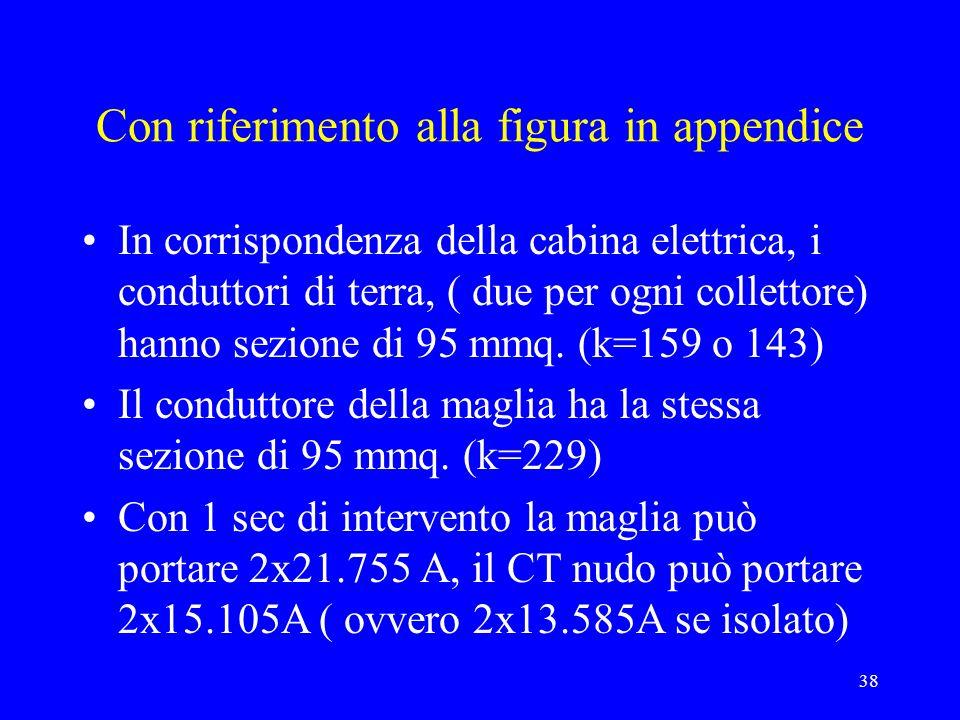 38 Con riferimento alla figura in appendice In corrispondenza della cabina elettrica, i conduttori di terra, ( due per ogni collettore) hanno sezione di 95 mmq.