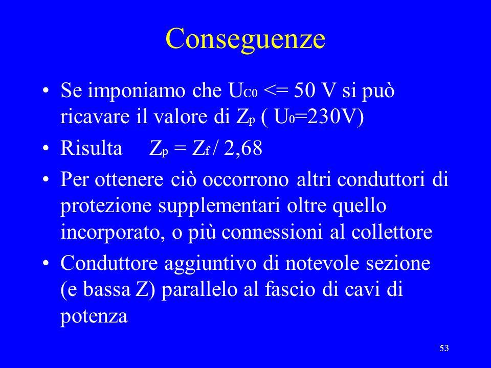 53 Conseguenze Se imponiamo che U C0 <= 50 V si può ricavare il valore di Z p ( U 0 =230V) Risulta Z p = Z f / 2,68 Per ottenere ciò occorrono altri conduttori di protezione supplementari oltre quello incorporato, o più connessioni al collettore Conduttore aggiuntivo di notevole sezione (e bassa Z) parallelo al fascio di cavi di potenza
