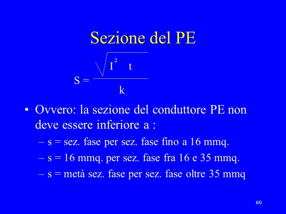 60 Sezione del PE Ovvero: la sezione del conduttore PE non deve essere inferiore a : –s = sez. fase per sez. fase fino a 16 mmq. –s = 16 mmq. per sez.