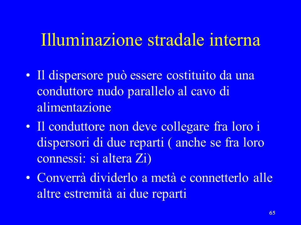 65 Illuminazione stradale interna Il dispersore può essere costituito da una conduttore nudo parallelo al cavo di alimentazione Il conduttore non deve