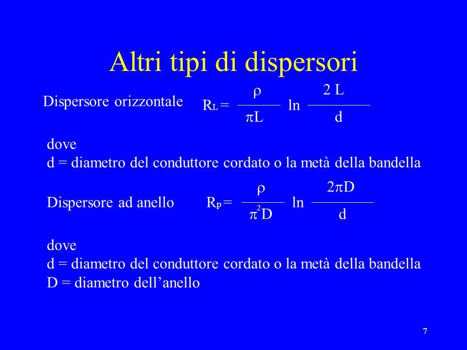 7 Altri tipi di dispersori Dispersore orizzontale R L = L ln 2 L d R p = D ln 2 D d dove d = diametro del conduttore cordato o la metà della bandella Dispersore ad anello 2 dove d = diametro del conduttore cordato o la metà della bandella D = diametro dellanello