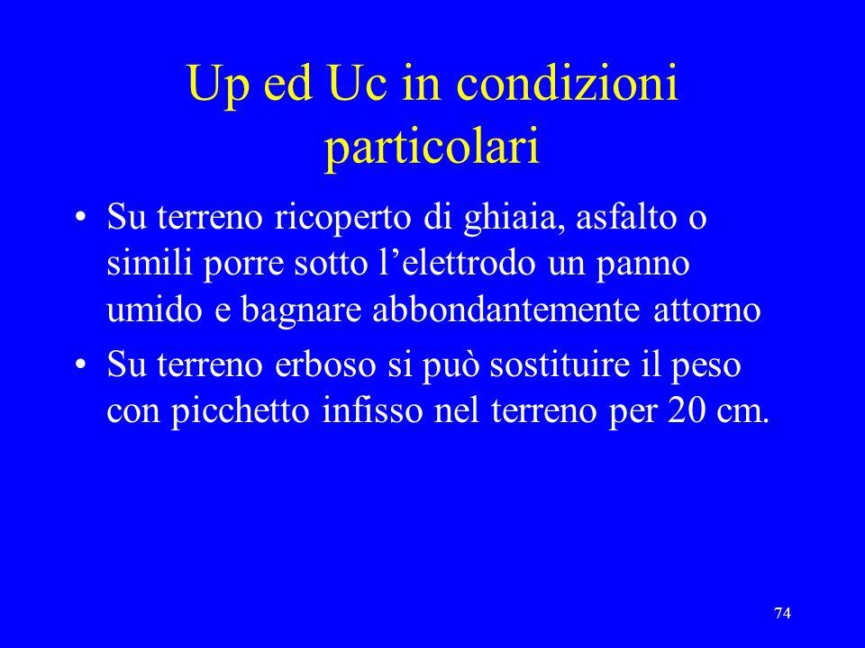 74 Up ed Uc in condizioni particolari Su terreno ricoperto di ghiaia, asfalto o simili porre sotto lelettrodo un panno umido e bagnare abbondantemente