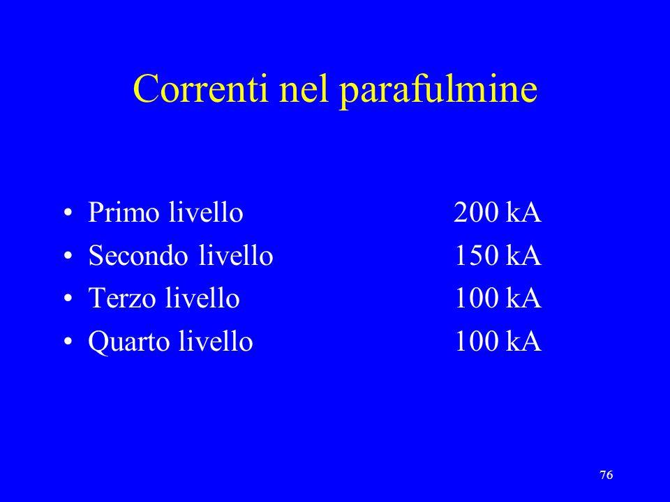 76 Correnti nel parafulmine Primo livello200 kA Secondo livello150 kA Terzo livello100 kA Quarto livello100 kA