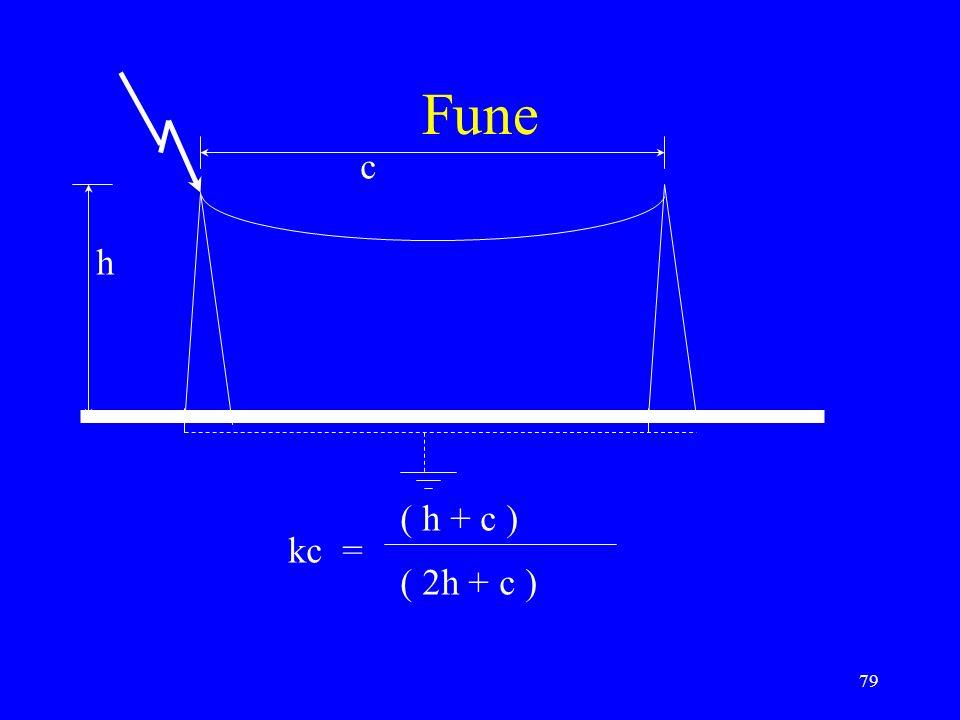 79 Fune kc = ( h + c ) ( 2h + c ) h c
