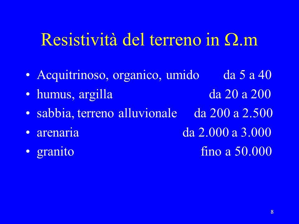 8 Resistività del terreno in.m Acquitrinoso, organico, umido da 5 a 40 humus, argilla da 20 a 200 sabbia, terreno alluvionale da 200 a 2.500 arenaria da 2.000 a 3.000 granito fino a 50.000