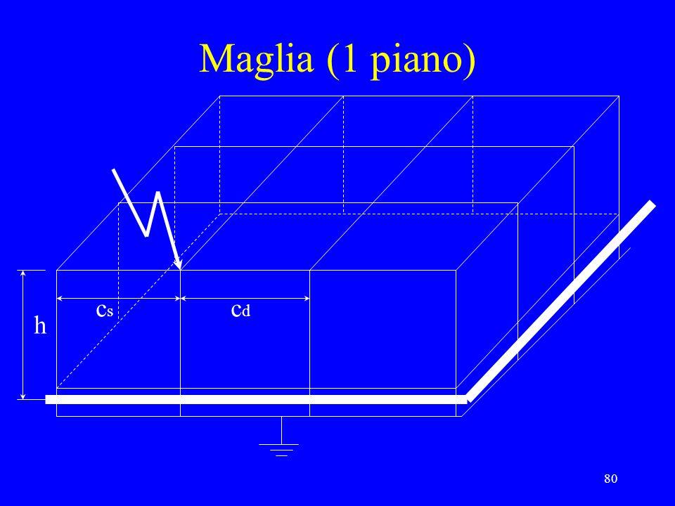 80 Maglia (1 piano) h cscs cdcd