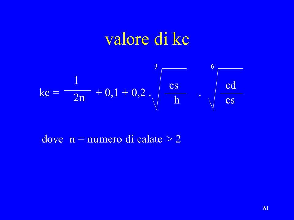 81 valore di kc kc = 1 2n + 0,1 + 0,2. cs h 3 cd cs 6. dove n = numero di calate > 2