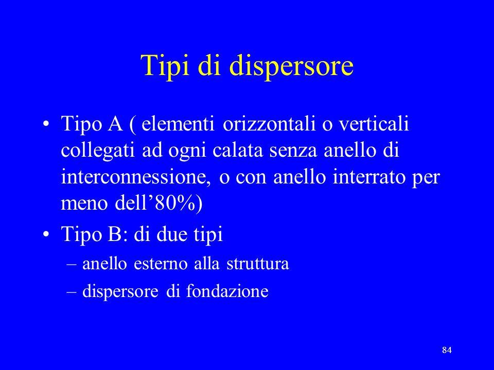 84 Tipi di dispersore Tipo A ( elementi orizzontali o verticali collegati ad ogni calata senza anello di interconnessione, o con anello interrato per
