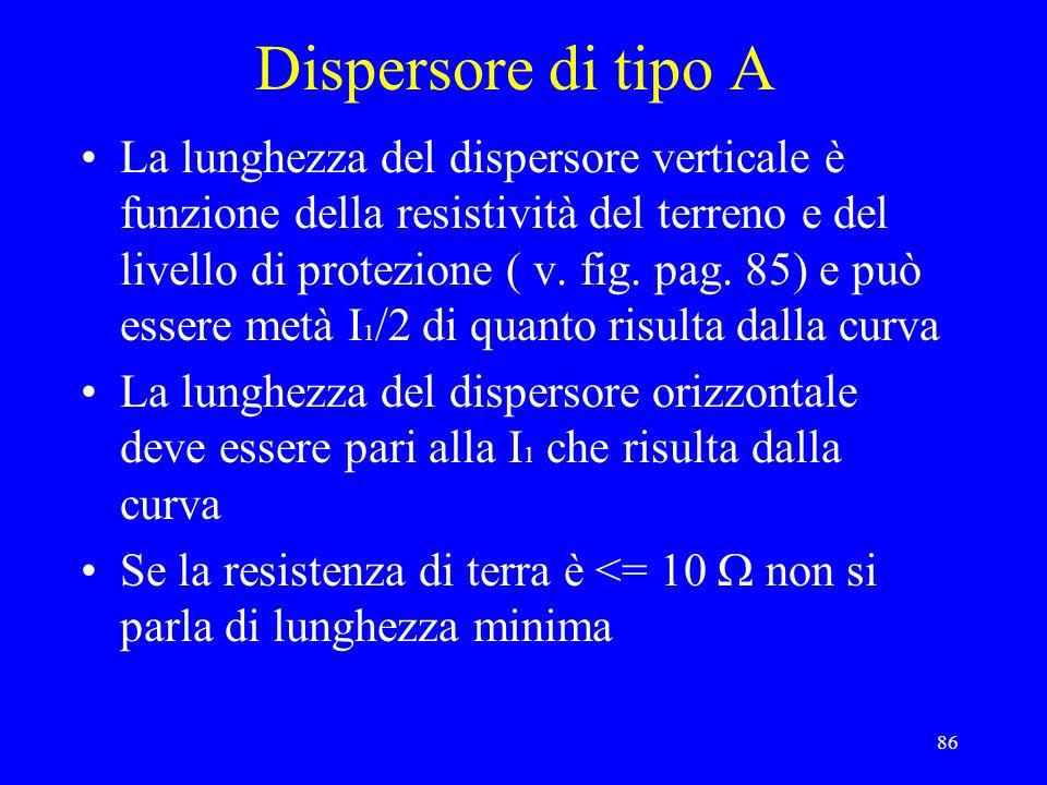 86 Dispersore di tipo A La lunghezza del dispersore verticale è funzione della resistività del terreno e del livello di protezione ( v. fig. pag. 85)