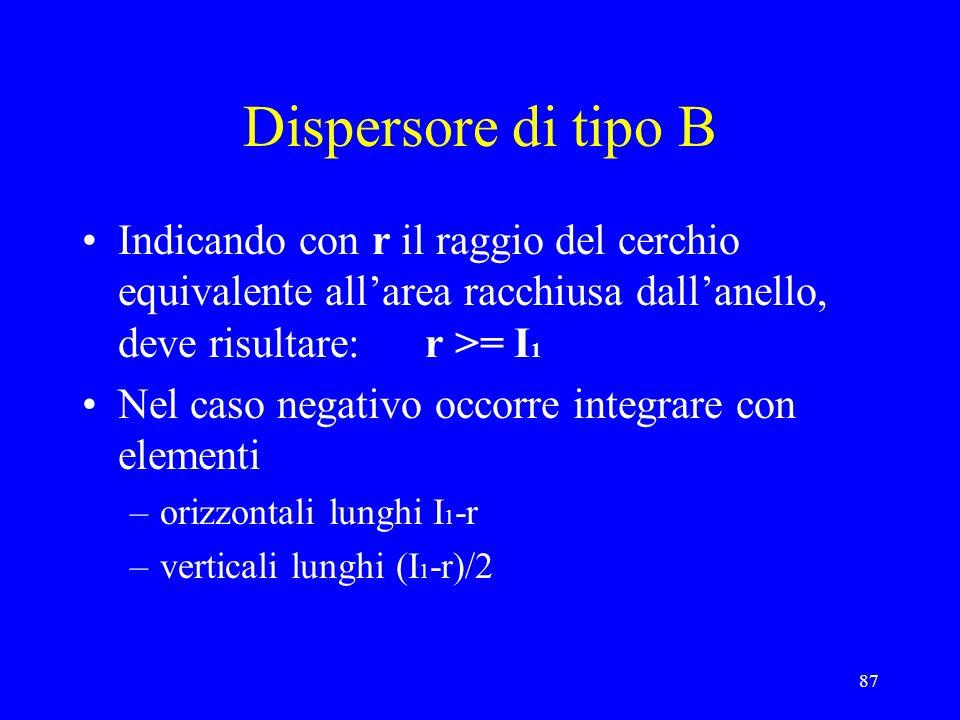 87 Dispersore di tipo B Indicando con r il raggio del cerchio equivalente allarea racchiusa dallanello, deve risultare: r >= I 1 Nel caso negativo occorre integrare con elementi –orizzontali lunghi I 1 -r –verticali lunghi (I 1 -r)/2