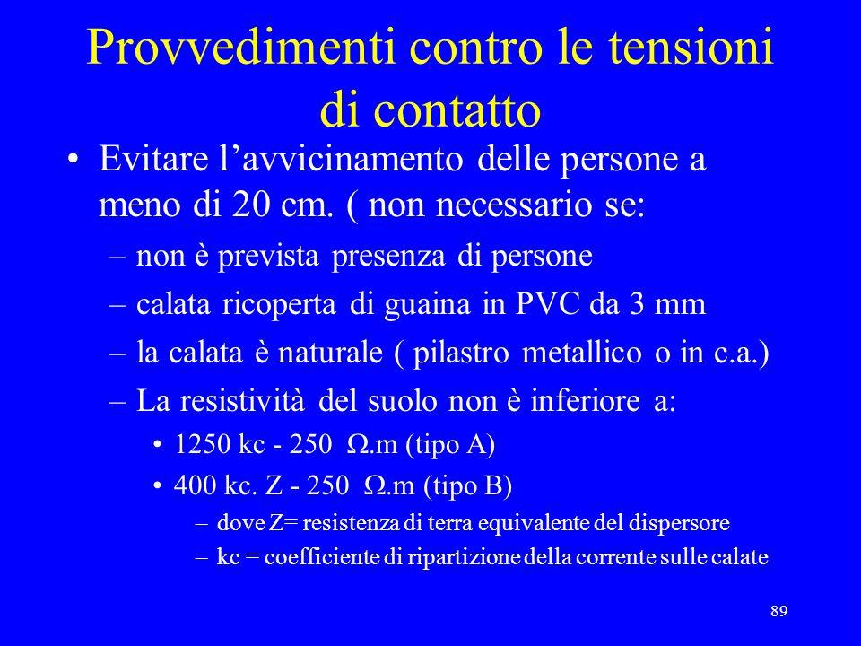 89 Provvedimenti contro le tensioni di contatto Evitare lavvicinamento delle persone a meno di 20 cm. ( non necessario se: –non è prevista presenza di