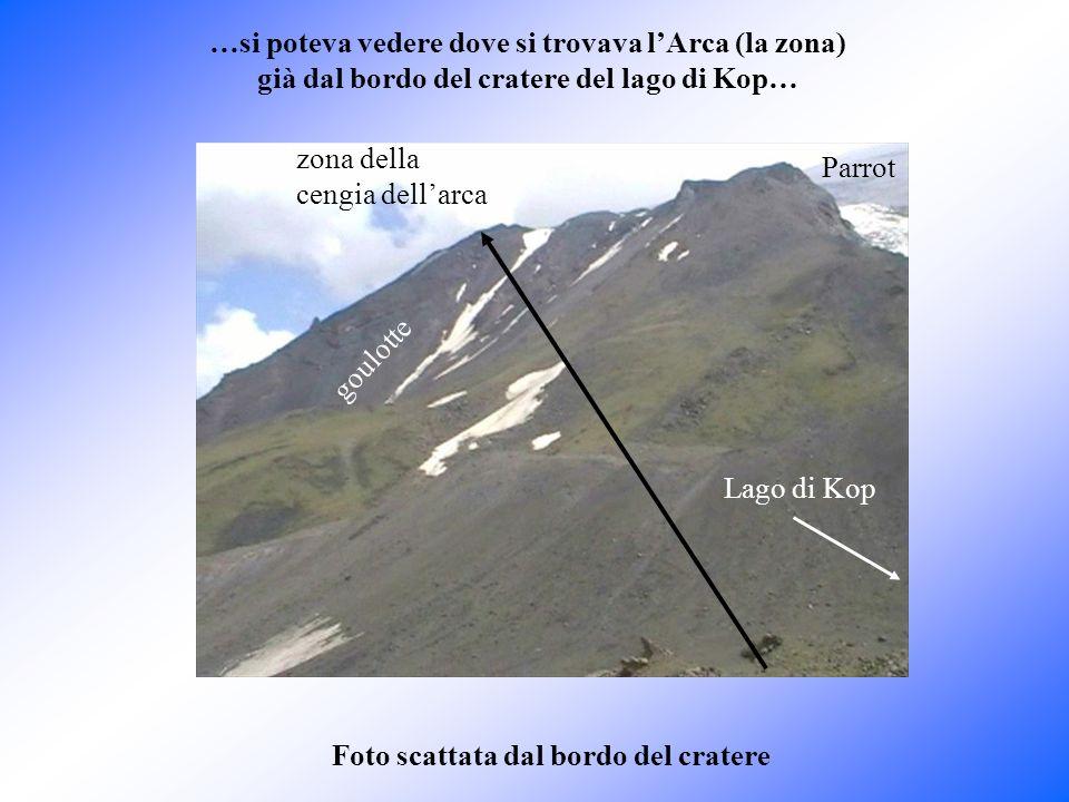 Video di una trave di legno sul ghiacciaio Parrot registrato nel dicembre 2002 da un nostro compagno di spedizione (vedi video: www.noahsark.it)
