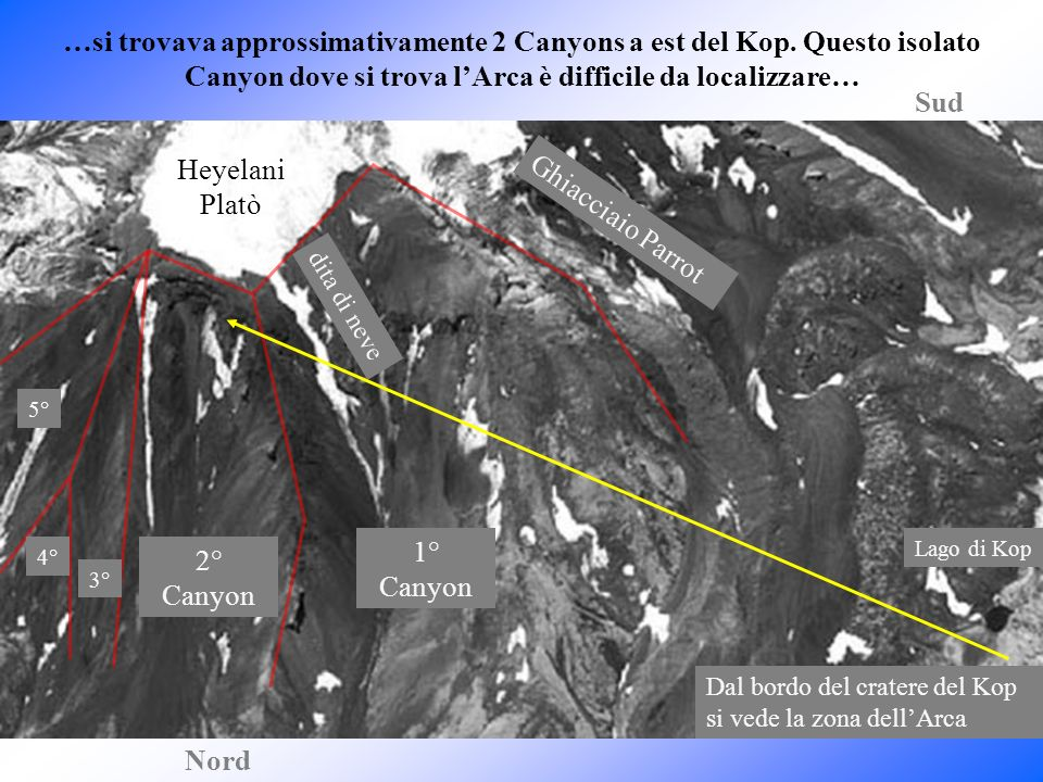 Depressione a forma di ferro di cavallo Zona dellavvistamento dellArca 2° Canyon