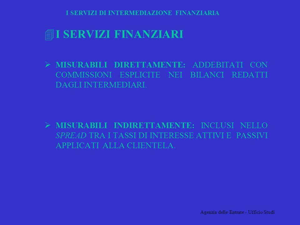 Agenzia delle Entrate - Ufficio Studi I SERVIZI DI INTERMEDIAZIONE FINANZIARIA 4I SERVIZI FINANZIARI MISURABILI DIRETTAMENTE: ADDEBITATI CON COMMISSIONI ESPLICITE NEI BILANCI REDATTI DAGLI INTERMEDIARI.